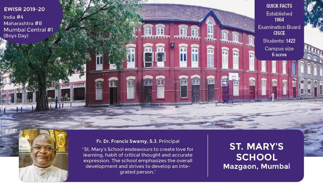 The latest review of St. Mary's By Education World